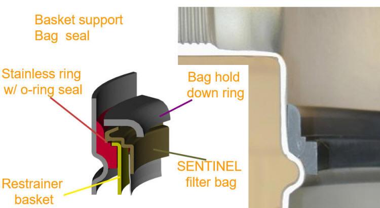 Eaton ECOLINE bag filter housing design
