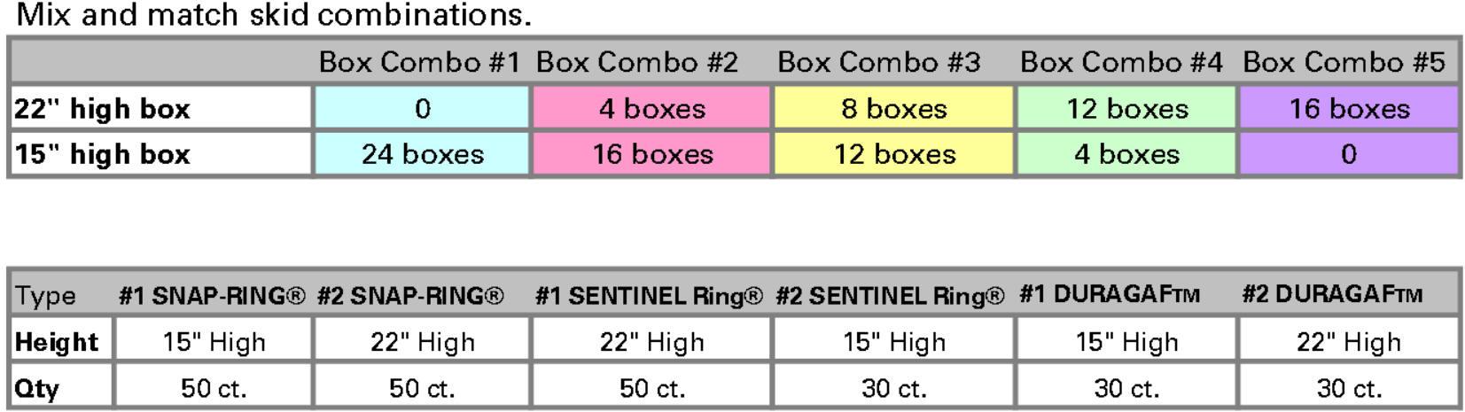 Eaton filter bag carton sizes