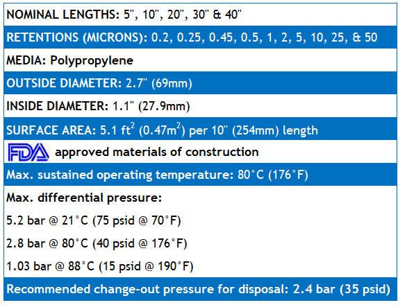 LOFPLEAT-EE specifications