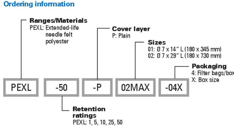 Polyester (PEXL) MAX-LOAD filter bag description codes