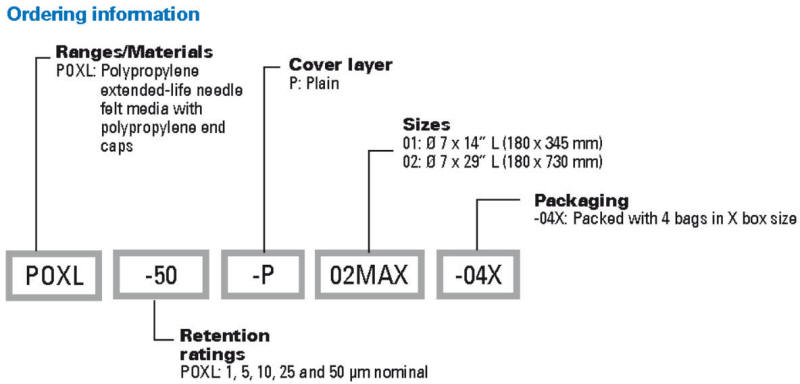 Polypropylene POXL MAX-LOAD filter bag description codes