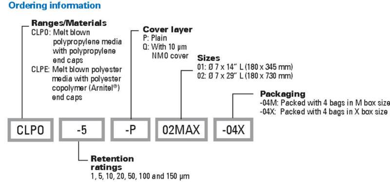 Coreless MAX-LOAD filter bag description codes