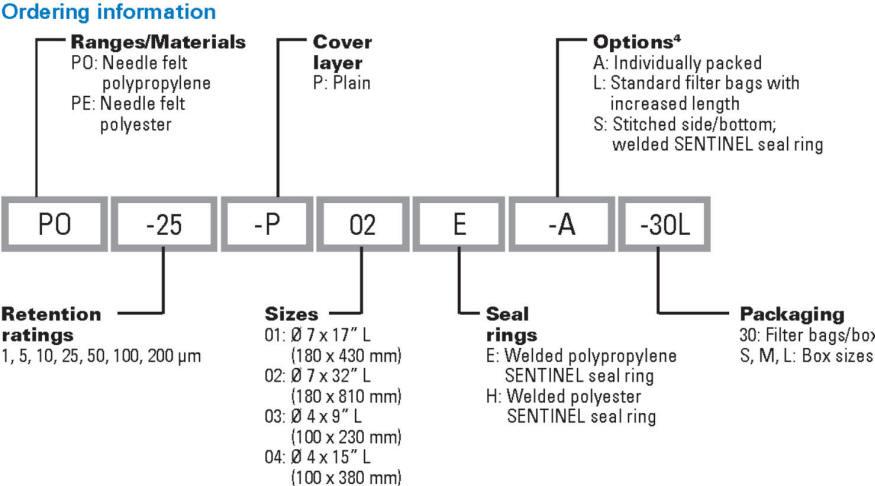 Eaton SENTINEL filter bag description code