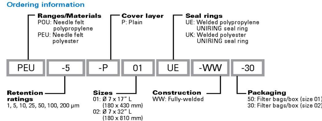 Eaton UNIBAG filter bag description codes